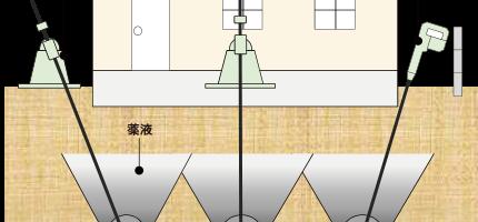 画像:土台上げ工法